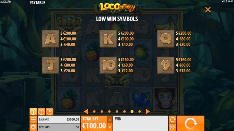 Loco the Monkey :: Paytable - Low Value Symbols