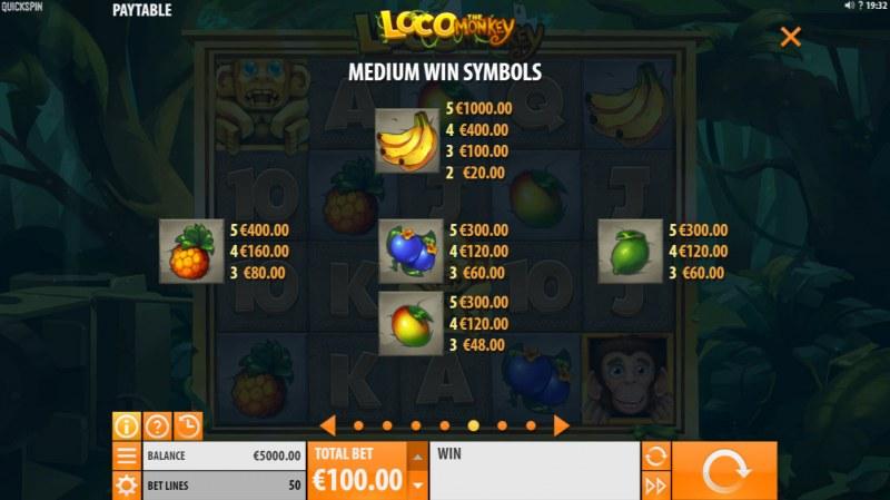 Loco the Monkey :: Paytable - High Value Symbols
