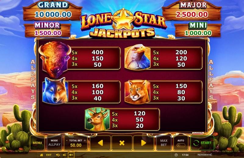 Lone Star Jackpots :: Paytable - High Value Symbols