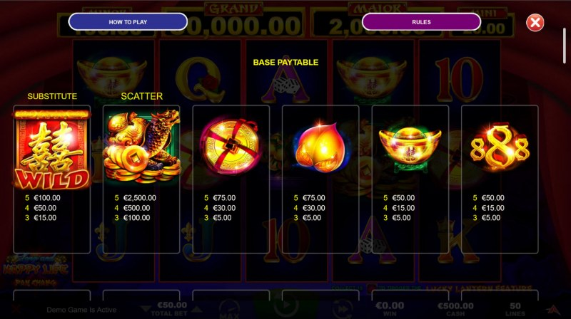 Long and Happy Life Pan Chang :: Paytable - High Value Symbols