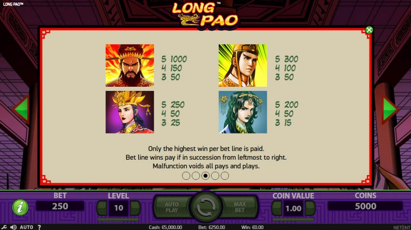 Long Pao :: Paytable - High Value Symbols