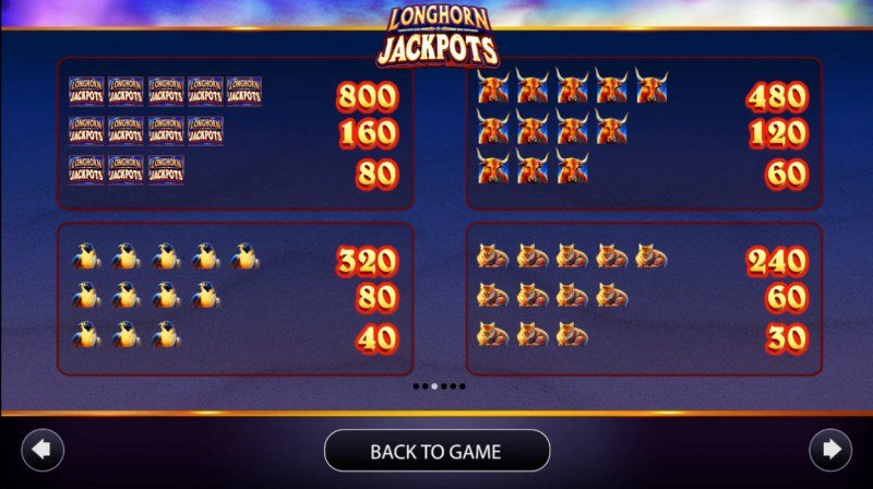 Longhorn Jackpots :: Paytable - High Value Symbols