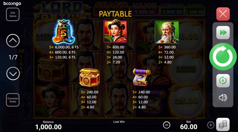 Lord Fortune Hold and Win :: Paytable - High Value Symbols