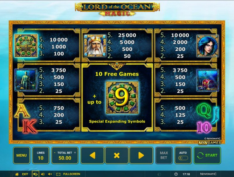 Lord of the Ocean Magic :: Paytable