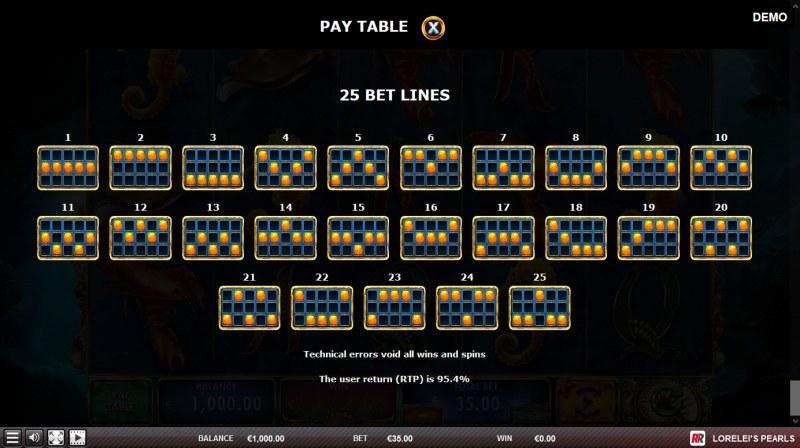 Lorelei's Pearls :: Paylines 1-25
