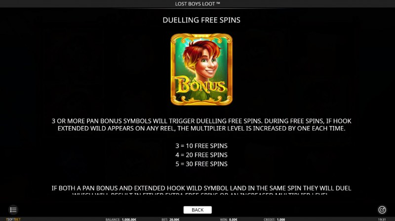 Lost Boys Loot :: Free Spins Rules