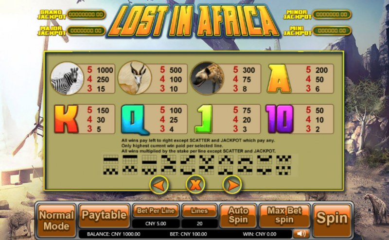 Lost in Africa :: Paytable