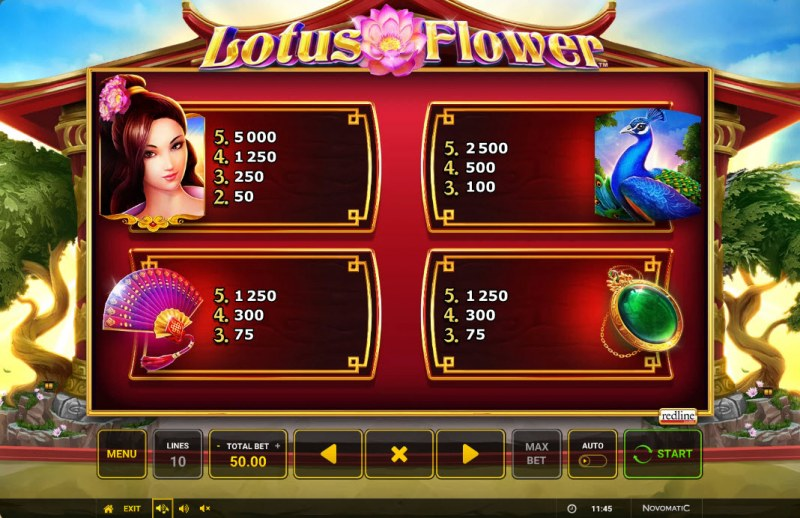 Lotus Flower :: Paytable - High Value Symbols