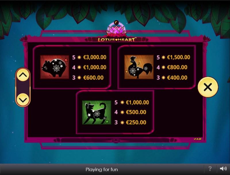 Lotus Heart :: Paytable - High Value Symbols