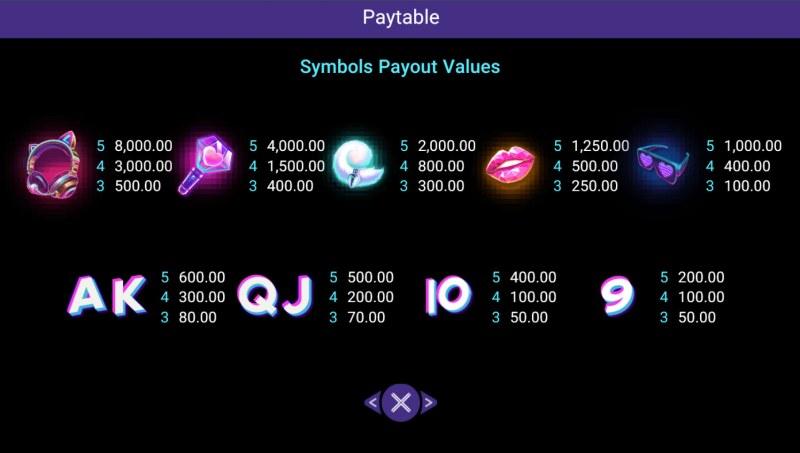 Love Idol :: Paytable