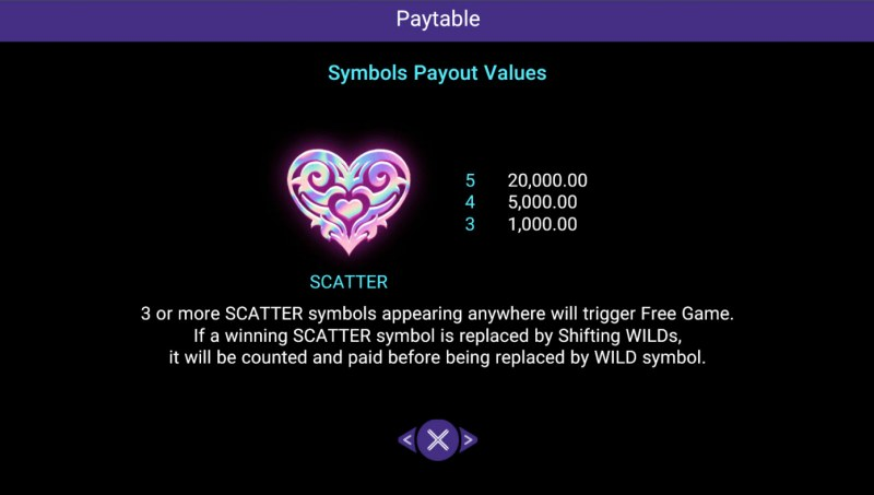 Love Idol :: Scatter Symbol Rules