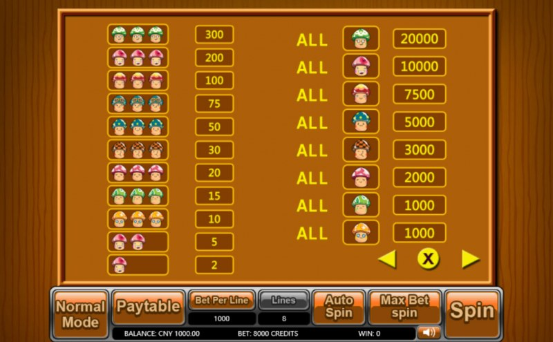 Lovely Smile :: Paytable