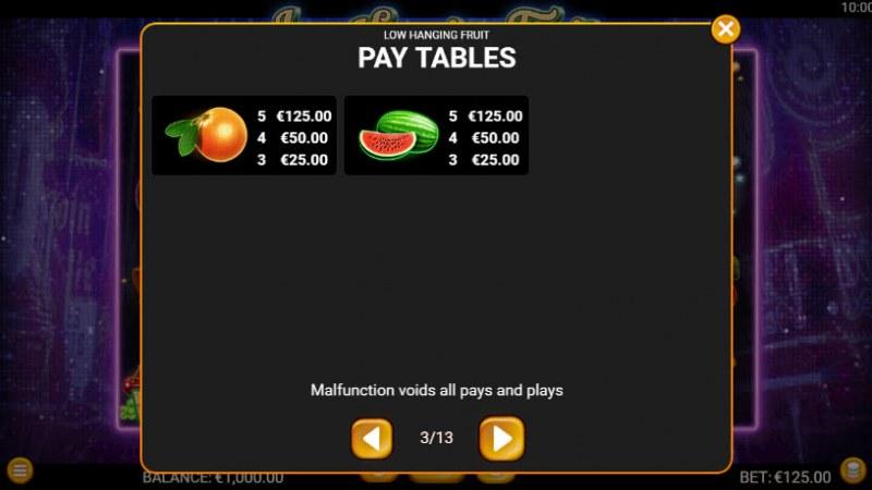 Low Hanging Fruit :: Paytable