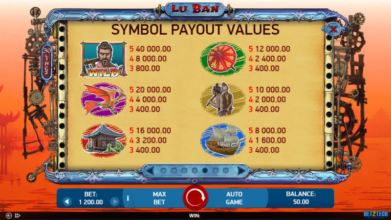 Lu Ban :: Paytable - High Value Symbols