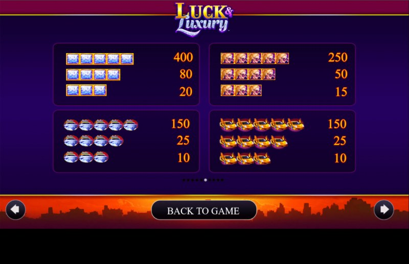 Luck & Luxury :: Paytable - High Value Symbols