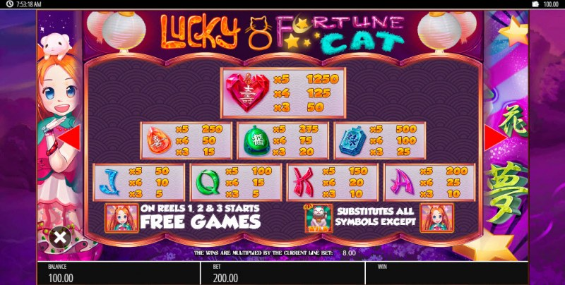 Lucky 8 Fortune Cat :: Paytable