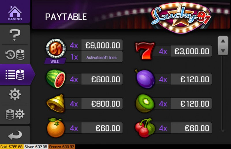 Lucky 81 :: Paytable - High Value Symbols