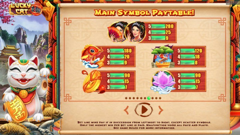 Lucky Cat :: Paytable - High Value Symbols