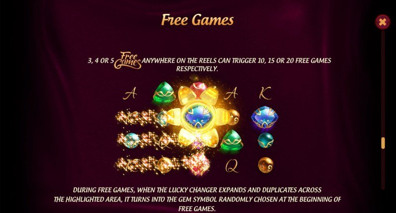 Lucky Changer :: Free Game Rules