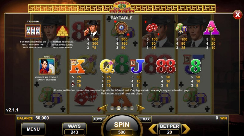 Lucky Dragon Casino :: Paytable
