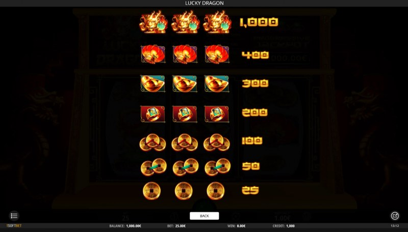 Lucky Dragon :: Paytable - Low Value Symbols