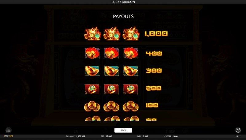 Lucky Dragon :: Paytable - High Value Symbols