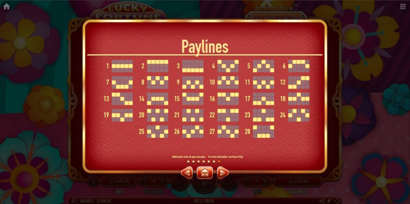 Lucky Fortune Cat :: Paylines 1-28