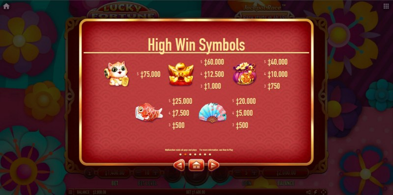 Lucky Fortune Cat :: Paytable - High Value Symbols