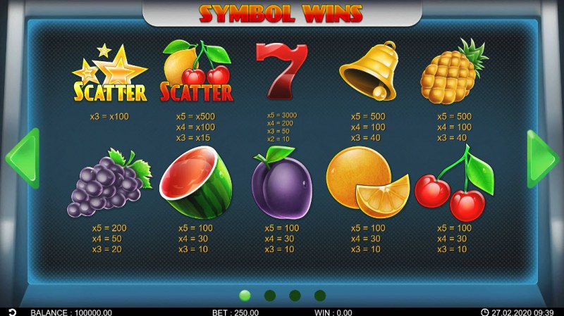 Lucky Fruit Lines :: Paytable