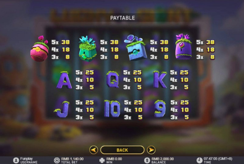 Lucky Giant :: Paytable