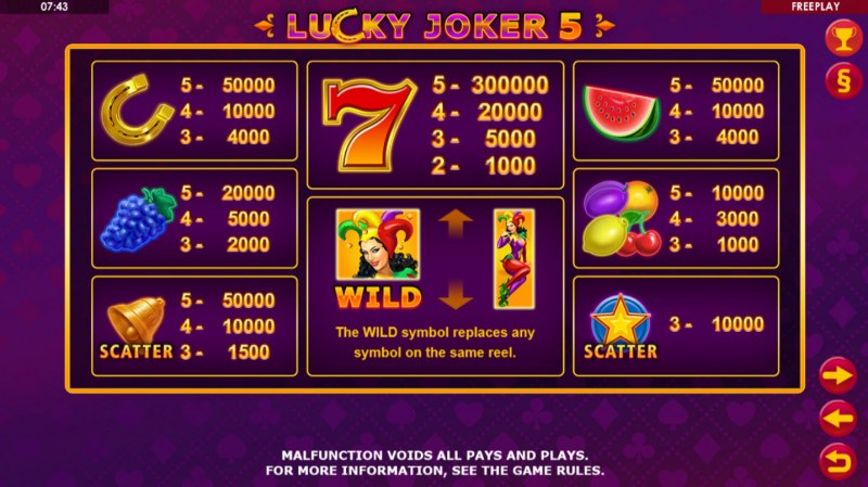 Lucky Joker 5 :: Paytable