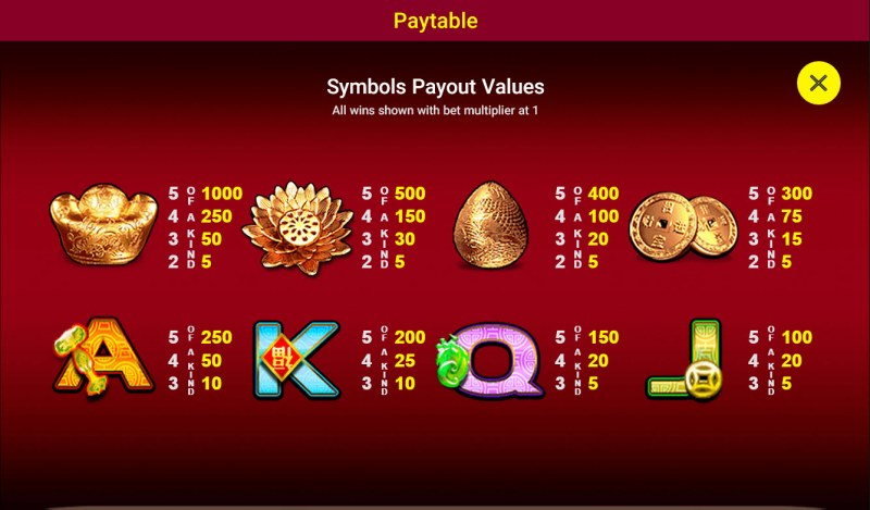 Lucky Koi :: Paytable