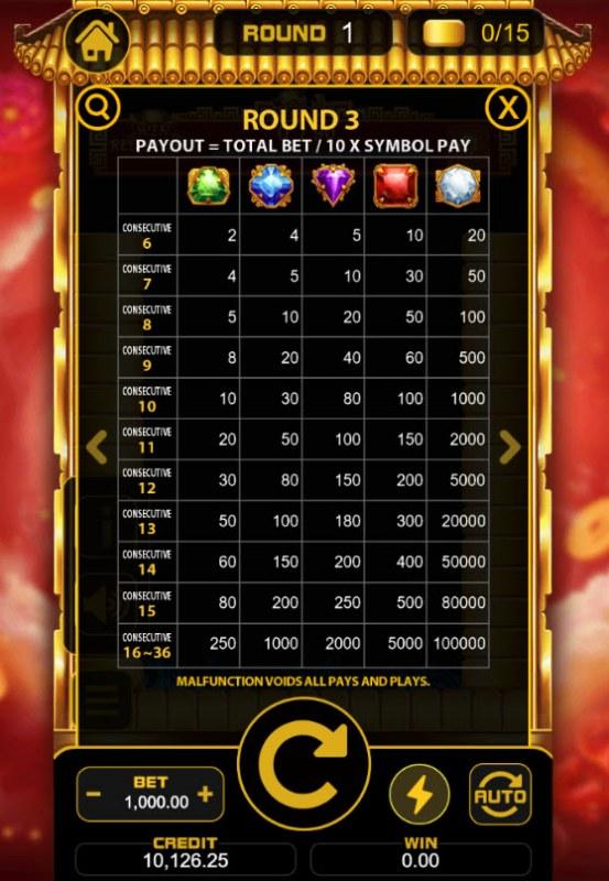 Lucky Koin :: Paytable