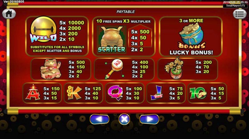 Lucky Meow :: Paytable