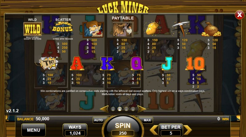 Lucky Miner :: Paytable