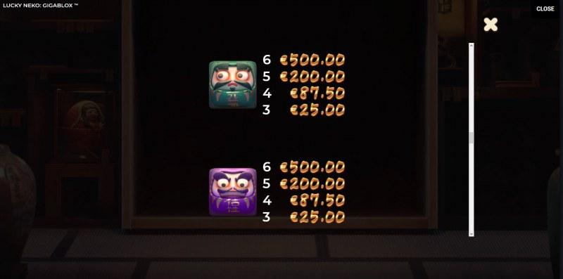 Lucky Neko Gigablox :: Paytable - Medium Value Symbols