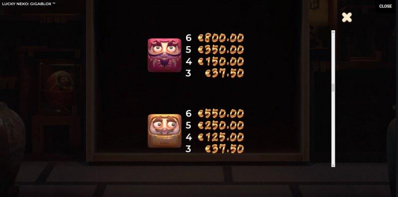Lucky Neko Gigablox :: Paytable - High Value Symbols
