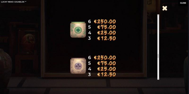 Lucky Neko Gigablox :: Paytable - Low Value Symbols