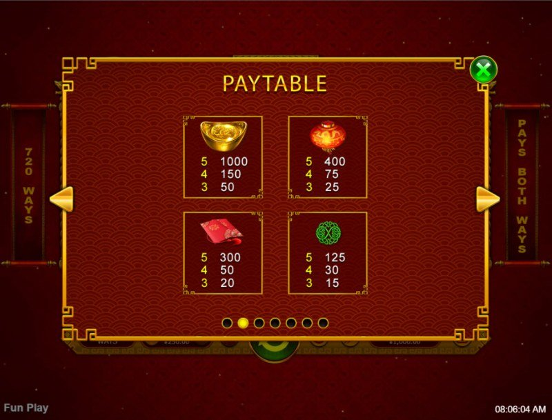 Lucky Rat :: Paytable - High Value Symbols
