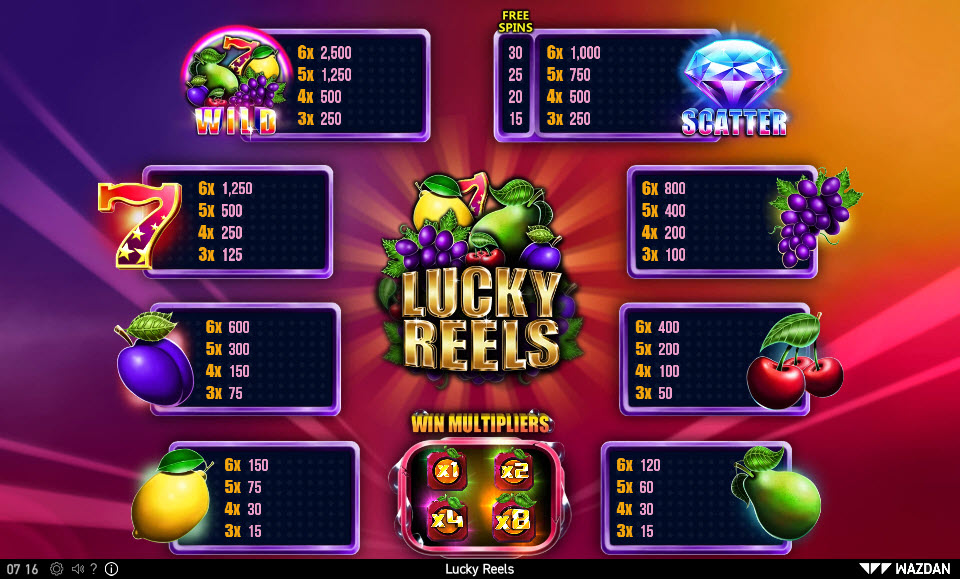 Lucky Reels :: Paytable