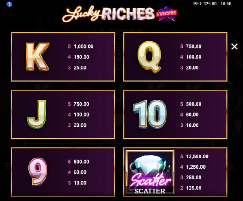 Lucky Riches Hyperspins :: Paytable - Low Value Symbols
