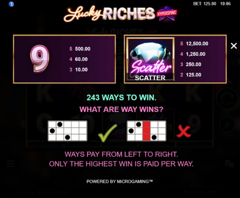 Lucky Riches Hyperspins :: 243 Ways to Win