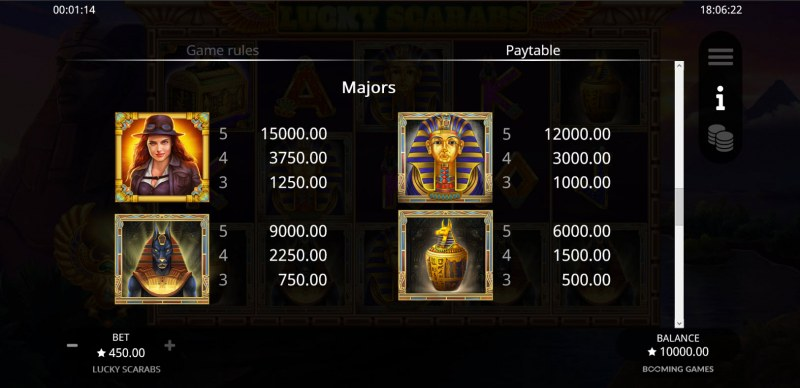 Lucky Scarabs :: Paytable - High Value Symbols
