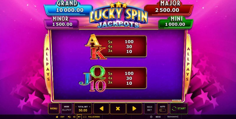 Lucky Spin Jackpots :: Paytable - Low Value Symbols