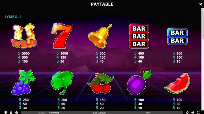 Lucky Star :: Paytable
