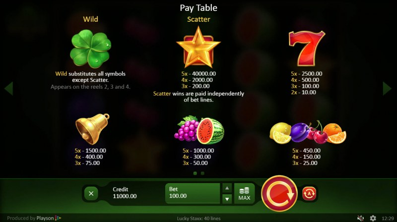Lucky Staxx 40 Lines :: Paytable