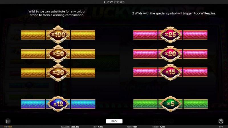 Lucky Stripes :: Paytable - Medium Value Symbols
