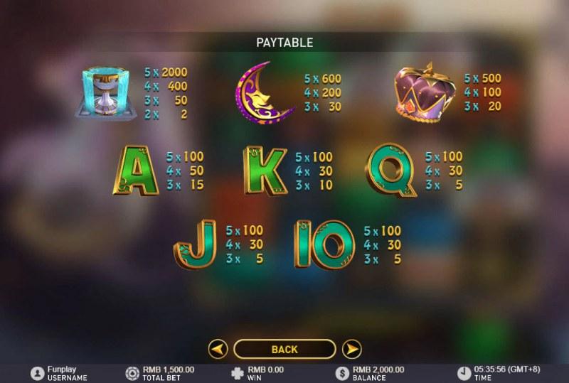 Lucky Tarot :: Paytable