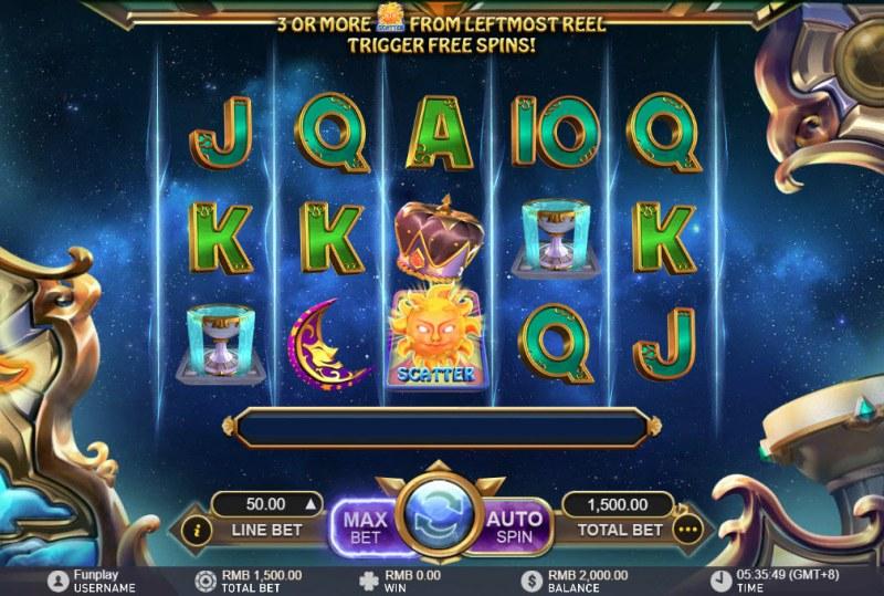 Lucky Tarot :: Main Game Board