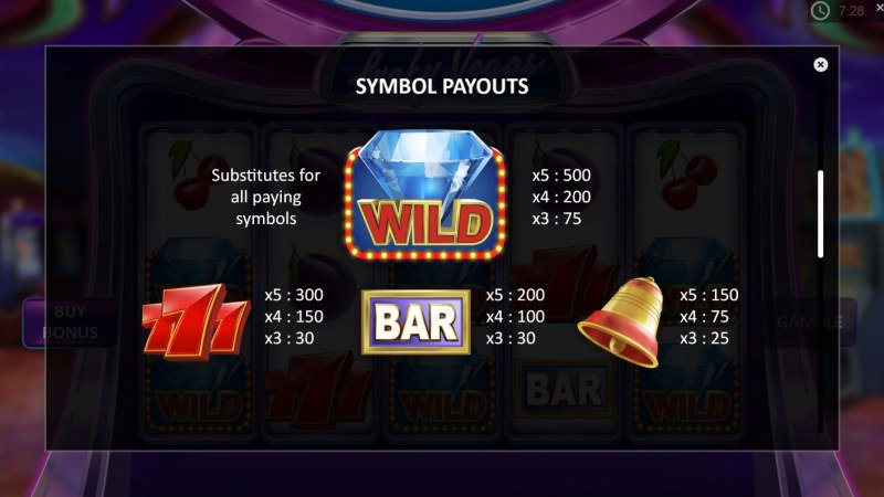 Lucky Vegas :: Paytable - High Value Symbols